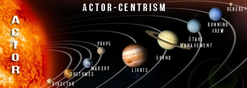 actor-centrism