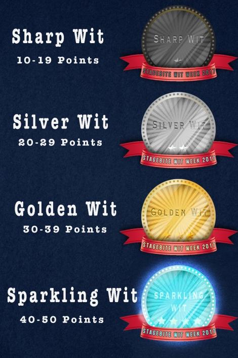 medallion-point-breakdown